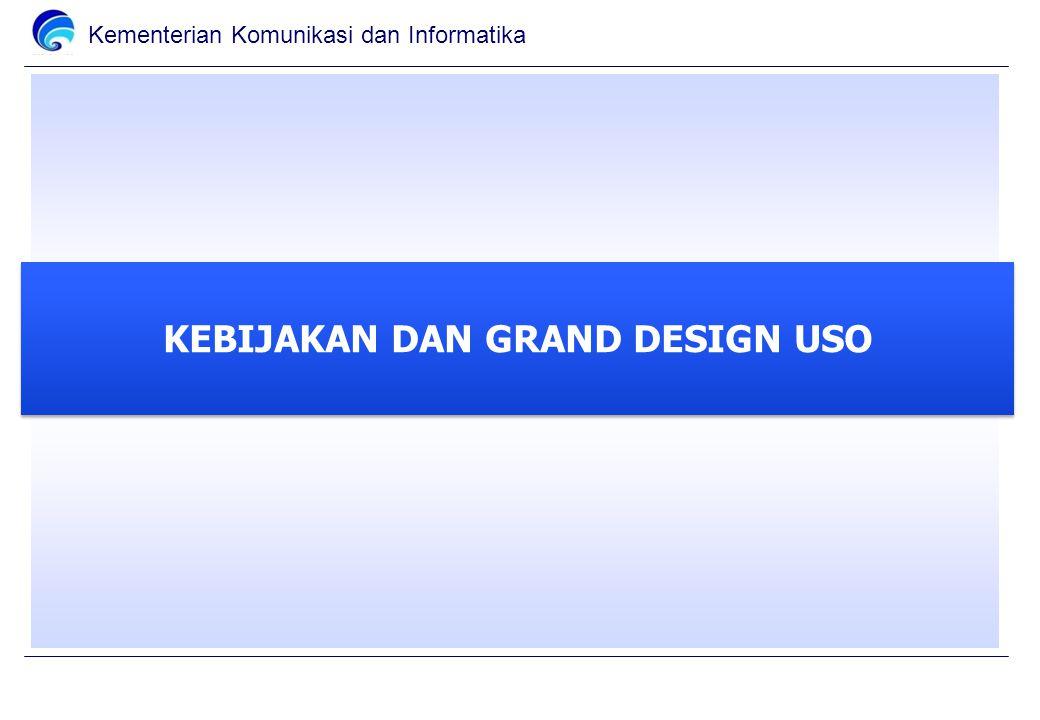 Kementerian Komunikasi dan Informatika KEBIJAKAN DAN GRAND DESIGN USO