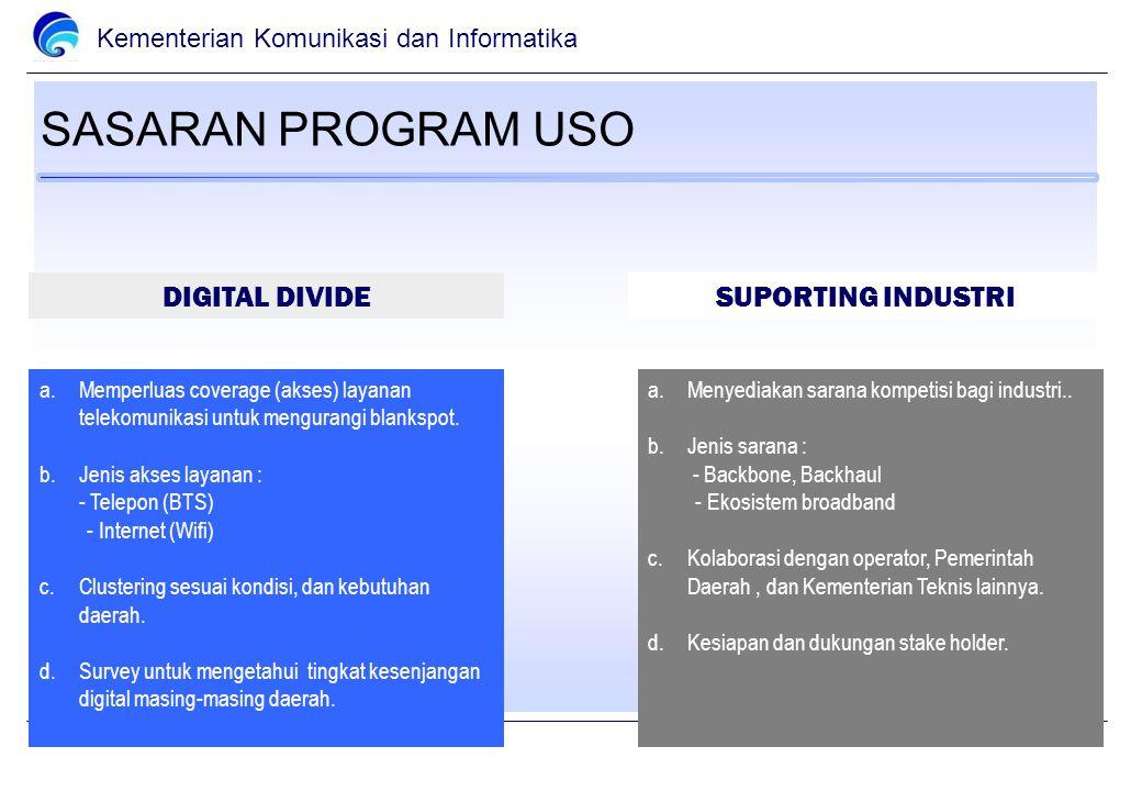 Kementerian Komunikasi dan Informatika SASARAN PROGRAM USO a.Menyediakan sarana kompetisi bagi industri..