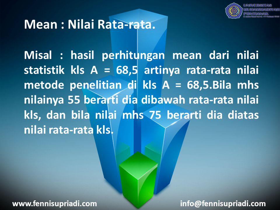Mean : Nilai Rata-rata. Misal : hasil perhitungan mean dari nilai statistik kls A = 68,5 artinya rata-rata nilai metode penelitian di kls A = 68,5.Bil