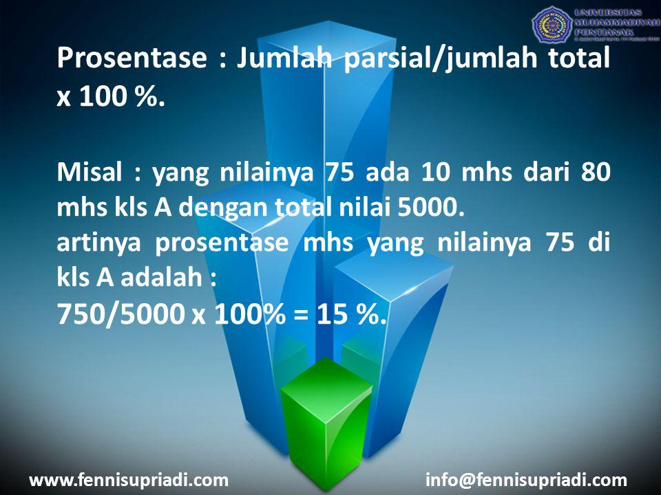 Prosentase : Jumlah parsial/jumlah total x 100 %. Misal : yang nilainya 75 ada 10 mhs dari 80 mhs kls A dengan total nilai 5000. artinya prosentase mh