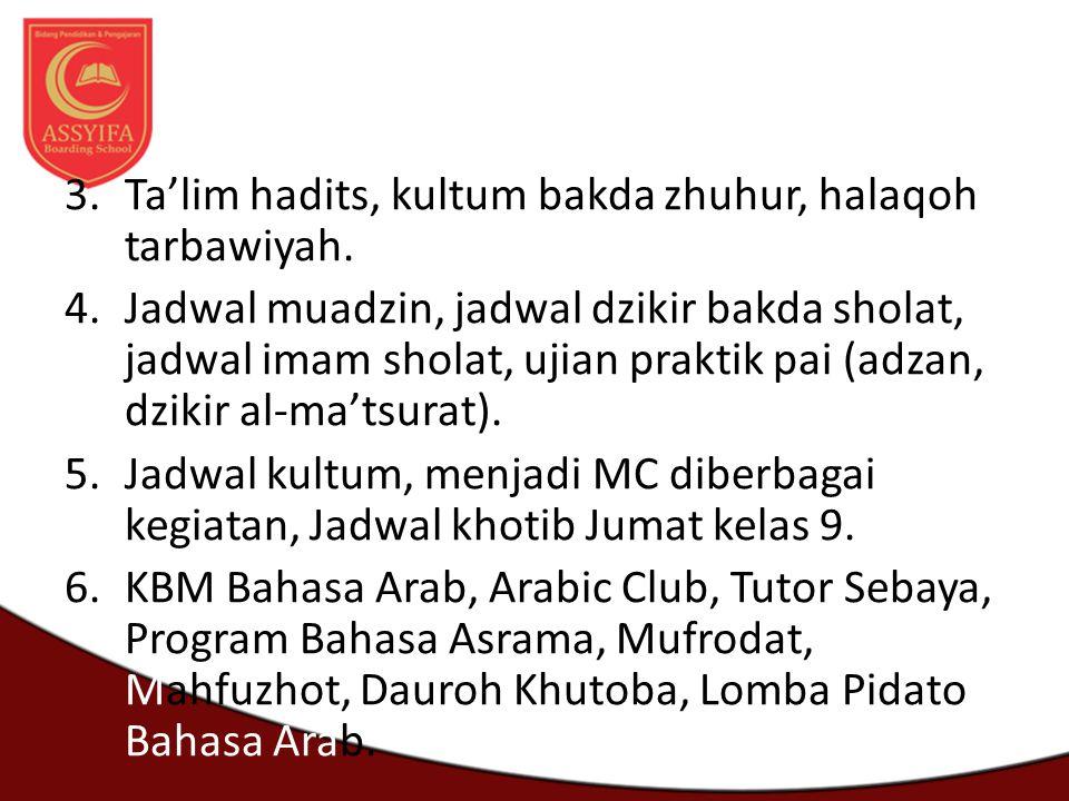 3.Ta'lim hadits, kultum bakda zhuhur, halaqoh tarbawiyah. 4.Jadwal muadzin, jadwal dzikir bakda sholat, jadwal imam sholat, ujian praktik pai (adzan,
