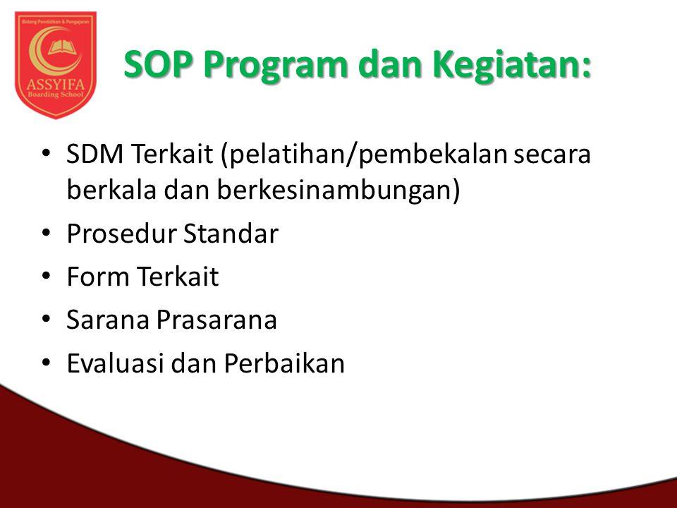 SOP Program dan Kegiatan: SDM Terkait (pelatihan/pembekalan secara berkala dan berkesinambungan) Prosedur Standar Form Terkait Sarana Prasarana Evalua