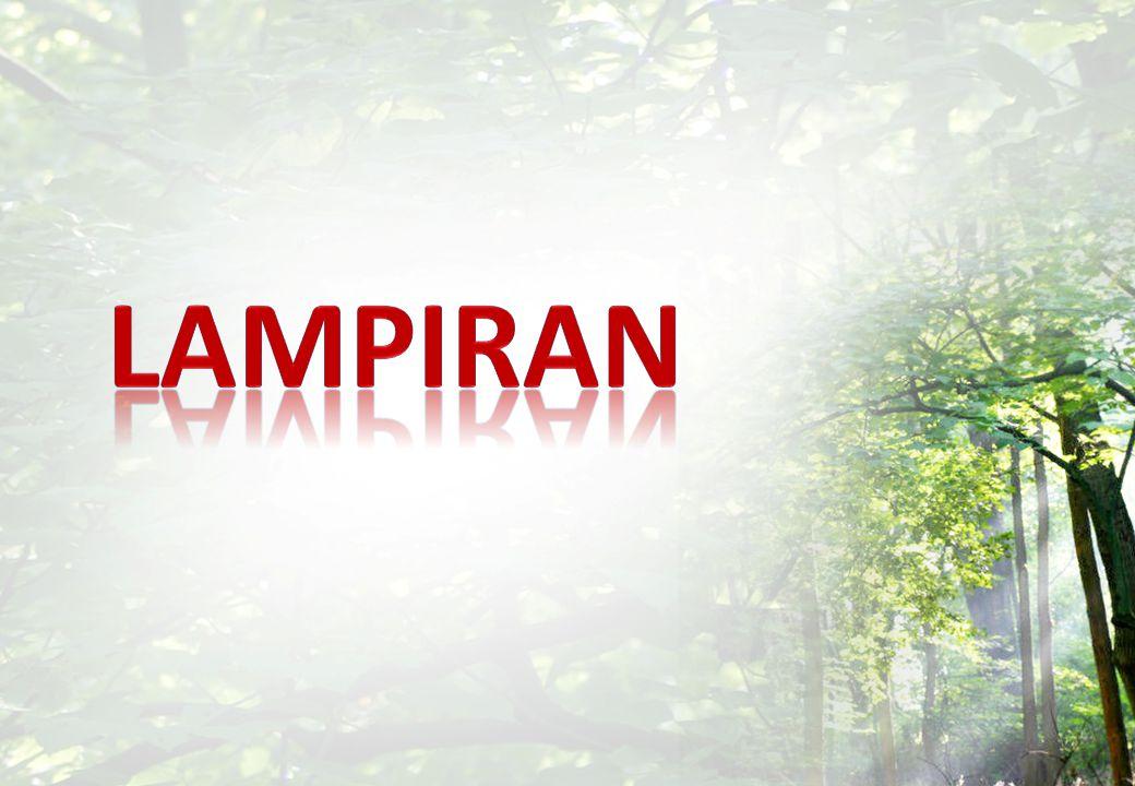 R encana P embangunan & P engembangan P erumahan & K awasan P ermukiman (RP3KP) 1