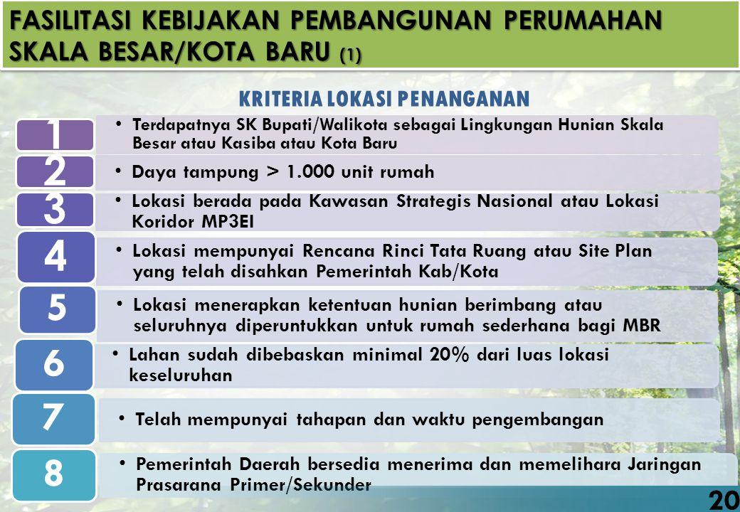 Terdapatnya SK Bupati/Walikota sebagai Lingkungan Hunian Skala Besar atau Kasiba atau Kota Baru 1 Daya tampung > 1.000 unit rumah 2 Lokasi berada pada
