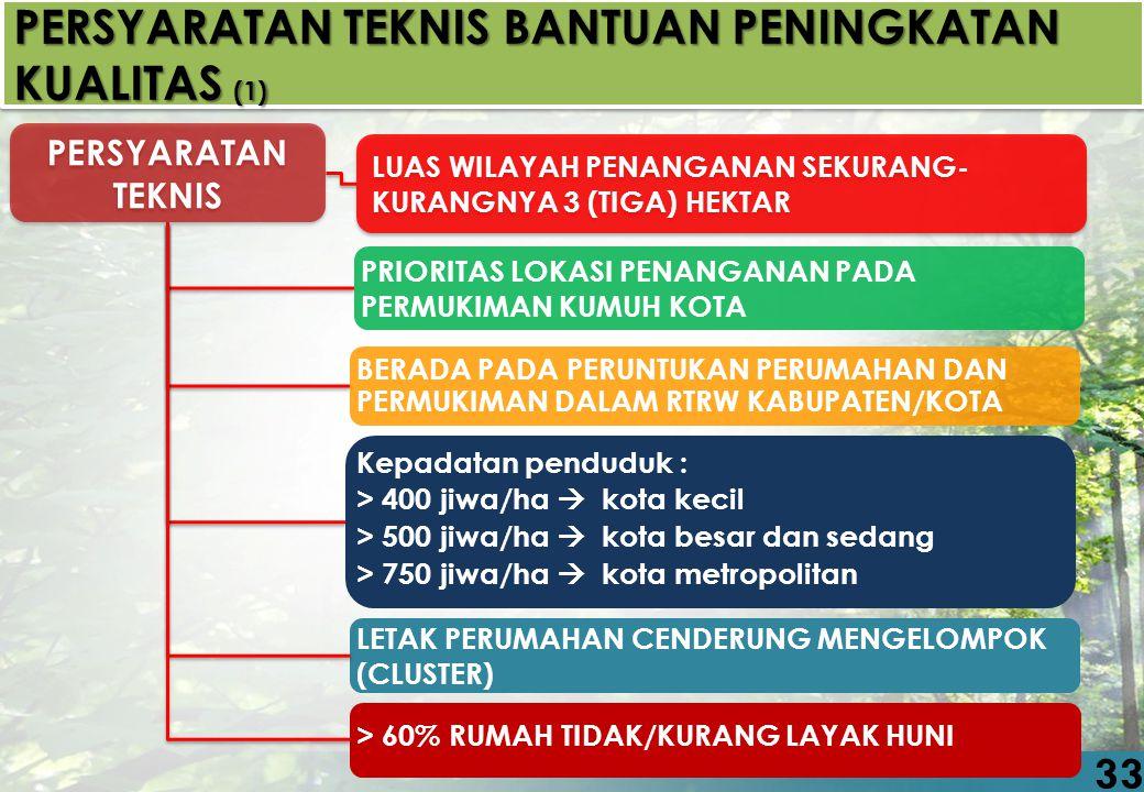 33 PERSYARATAN TEKNIS BERADA PADA PERUNTUKAN PERUMAHAN DAN PERMUKIMAN DALAM RTRW KABUPATEN/KOTA PRIORITAS LOKASI PENANGANAN PADA PERMUKIMAN KUMUH KOTA