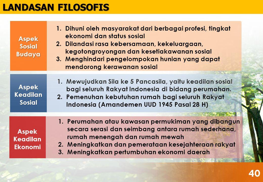 Aspek Keadilan Ekonomi Aspek Keadilan Sosial 1.Mewujudkan Sila ke 5 Pancasila, yaitu keadilan sosial bagi seluruh Rakyat Indonesia di bidang perumahan