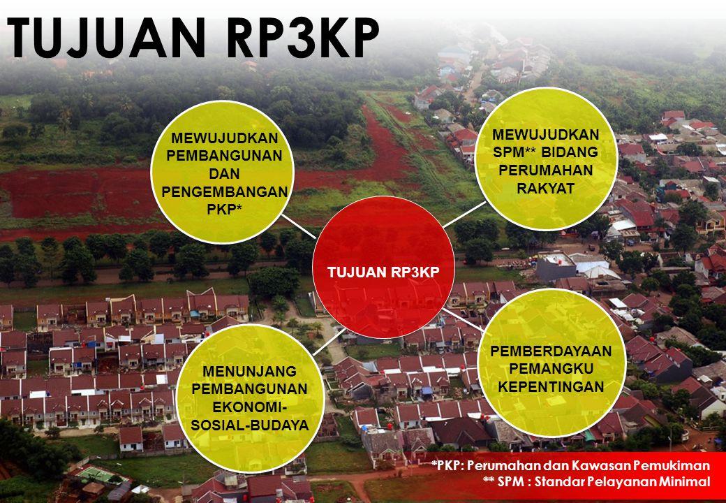 KRITERIA UMUM LOKASI DAK BIDANG PKP Lokasi perumahan sesuai dengan rencana tata ruang wilayah kabupaten/kota 1 Status tanah tidak dalam sengketa 2 PSU PKP telah diserahterimakan pengelolaannya kepada pemerintah daerah 3 Terjadi penurunan kualitas PSU PKP pada perumahan 4 Pada perumahan yang belum memiliki RTH, pada lokasi perumahan harus tersedia lahan seluas 30% dari total luas perumahan yang diperuntukkan bagi RTH 5 PSU PKP yang akan ditingkatkan kualitasnya belum pernah mendapatkan bantuan sejenis, baik melalui DAK maupun APBN/APBD Murni 6 36