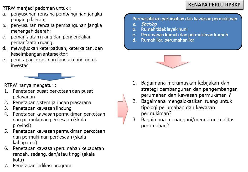 KEBIJAKAN YANG DIPERLUKAN RP3KP LAND BANKING Perencanaan pembangunan dan pengembangan PKP  Mengidentifikasi dan menganalisis a.l.
