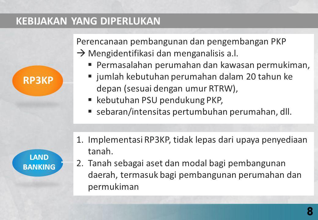 KEBIJAKAN YANG DIPERLUKAN RP3KP LAND BANKING Perencanaan pembangunan dan pengembangan PKP  Mengidentifikasi dan menganalisis a.l.  Permasalahan peru