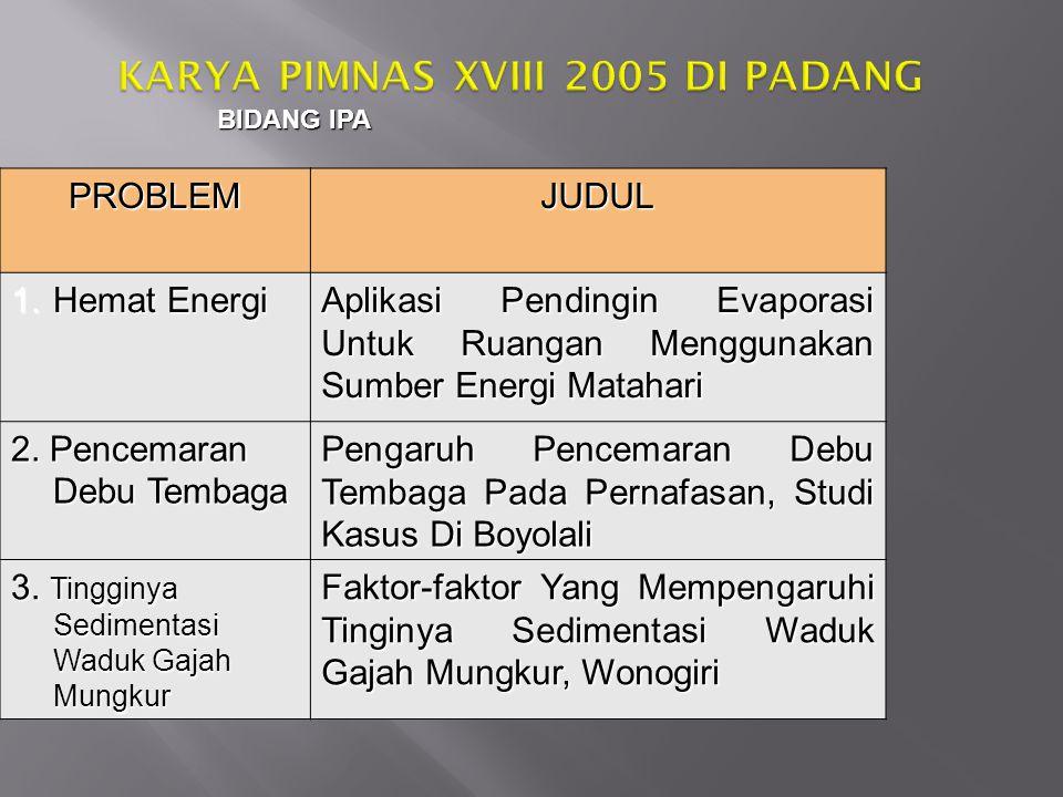 PROBLEMJUDUL 1.Hemat Energi Aplikasi Pendingin Evaporasi Untuk Ruangan Menggunakan Sumber Energi Matahari 2. Pencemaran Debu Tembaga Pengaruh Pencemar