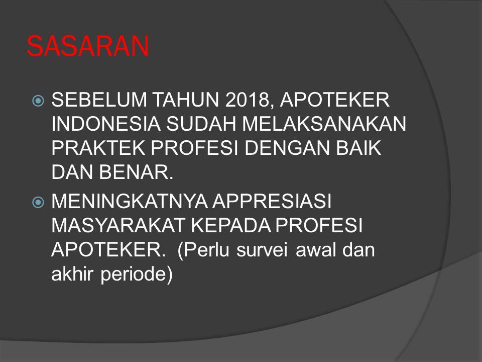 SASARAN  SEBELUM TAHUN 2018, APOTEKER INDONESIA SUDAH MELAKSANAKAN PRAKTEK PROFESI DENGAN BAIK DAN BENAR.  MENINGKATNYA APPRESIASI MASYARAKAT KEPADA