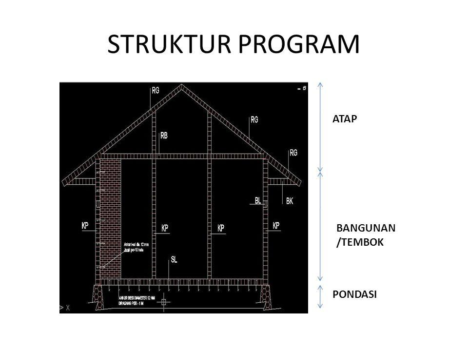 STRUKTUR PROGRAM PONDASI BANGUNAN /TEMBOK ATAP