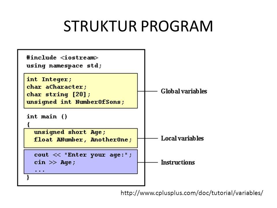 STRUKTUR PROGRAM Header Global variable declaration Program Body : local variable, instruction 123456789123456789 #include int NUMB=5; int main() { cout<< jumlah apel Si Samijan adalah <<NUMB; return 0; }