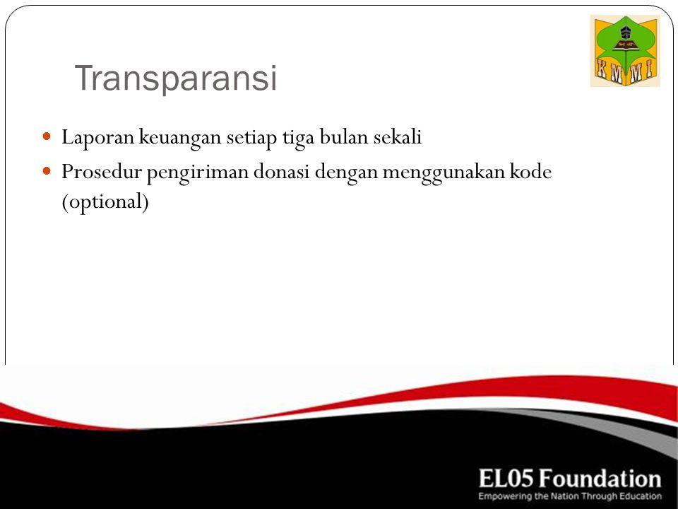 Transparansi Laporan keuangan setiap tiga bulan sekali Prosedur pengiriman donasi dengan menggunakan kode (optional)