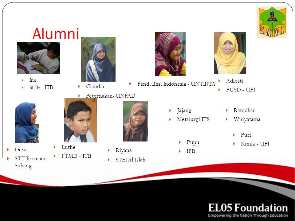 Alumni Pend. Bhs. Indonesia - UNTIRTA  Ine  SITH - ITB  Lutfie  FTMD - ITB  Claudia  Peternakan- UNPAD  Puri  Kimia - UPI  Jajang  Metalurgi