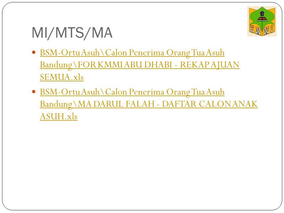 MI/MTS/MA BSM-Ortu Asuh\Calon Penerima Orang Tua Asuh Bandung\FOR KMMI ABU DHABI - REKAP AJUAN SEMUA.xls BSM-Ortu Asuh\Calon Penerima Orang Tua Asuh B
