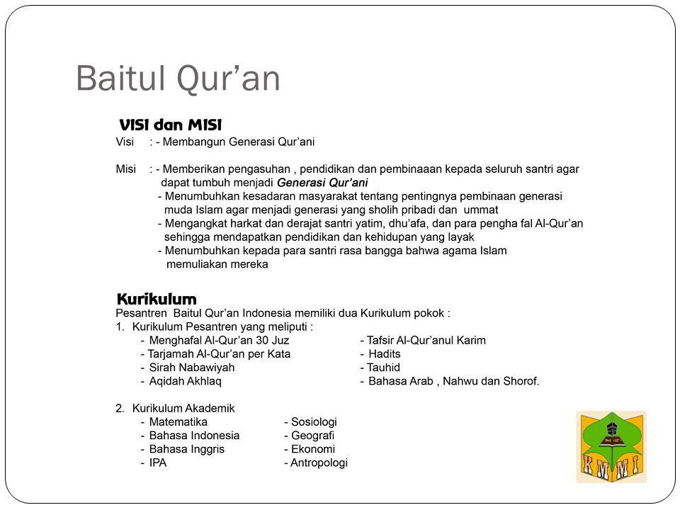Baitul Qur'an