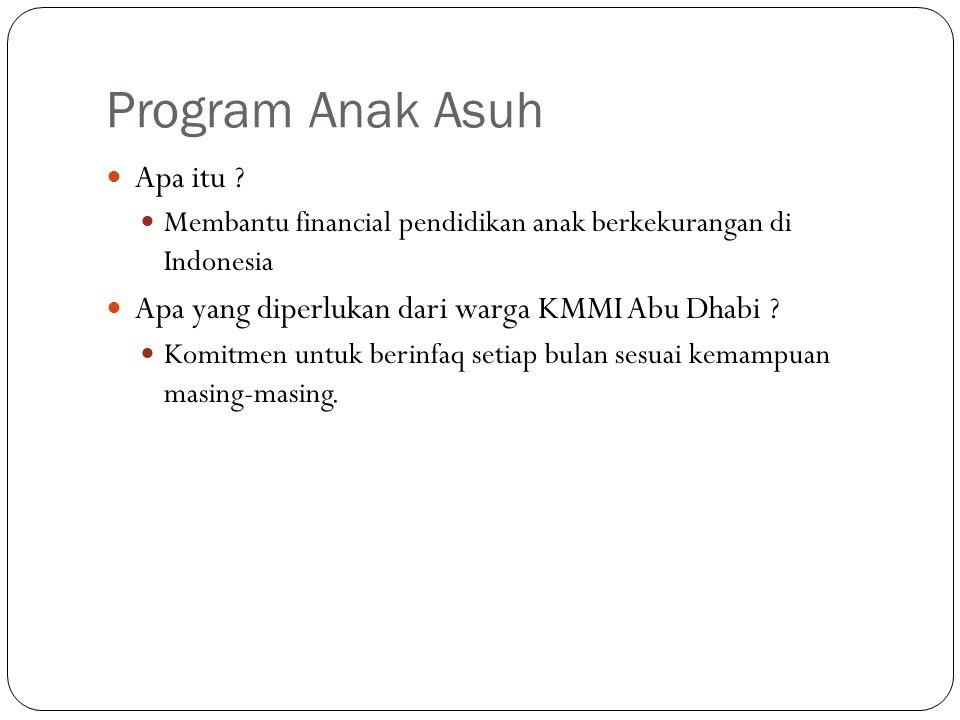 Program Anak Asuh Apa itu ? Membantu financial pendidikan anak berkekurangan di Indonesia Apa yang diperlukan dari warga KMMI Abu Dhabi ? Komitmen unt