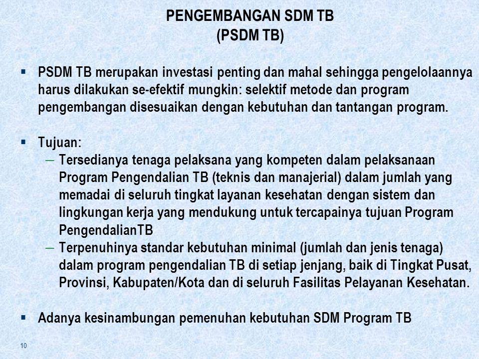 PENGEMBANGAN SDM TB (PSDM TB) 10  PSDM TB merupakan investasi penting dan mahal sehingga pengelolaannya harus dilakukan se-efektif mungkin: selektif metode dan program pengembangan disesuaikan dengan kebutuhan dan tantangan program.