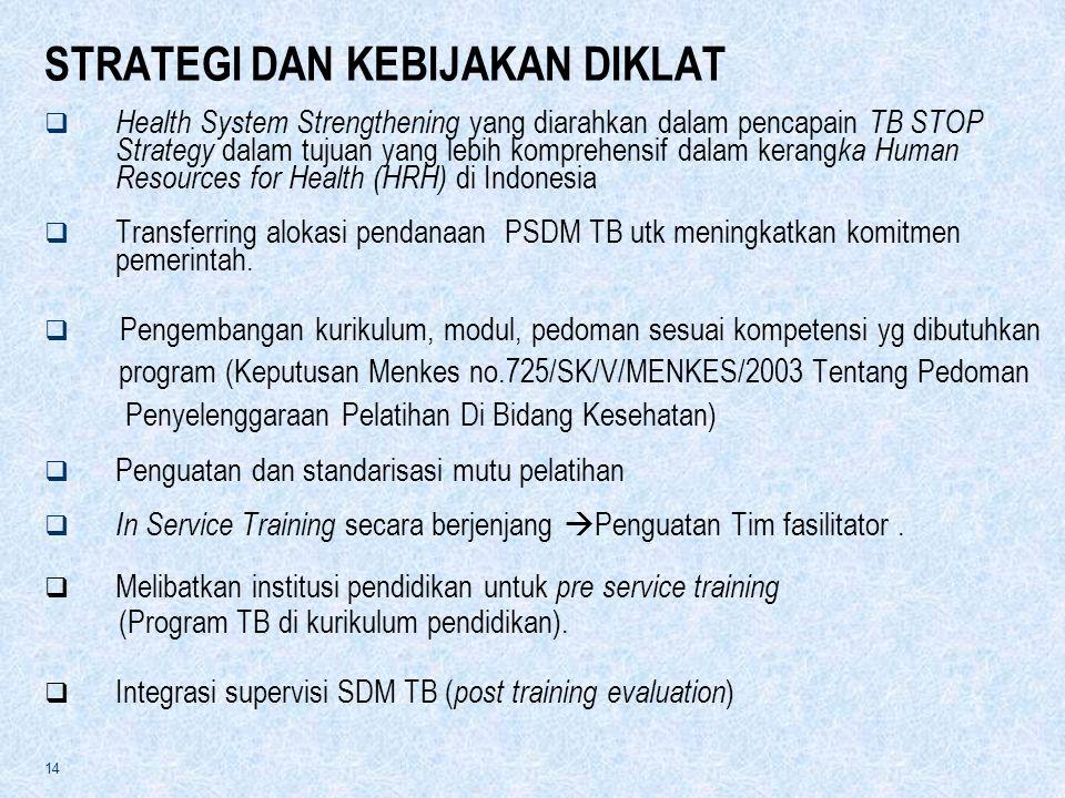 14  Health System Strengthening yang diarahkan dalam pencapain TB STOP Strategy dalam tujuan yang lebih komprehensif dalam kerang ka Human Resources for Health (HRH) di Indonesia  Transferring alokasi pendanaan PSDM TB utk meningkatkan komitmen pemerintah.