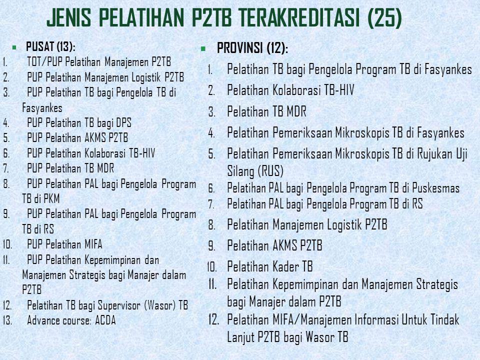 JENIS PELATIHAN P2TB TERAKREDITASI (25)  PUSAT (13): 1.