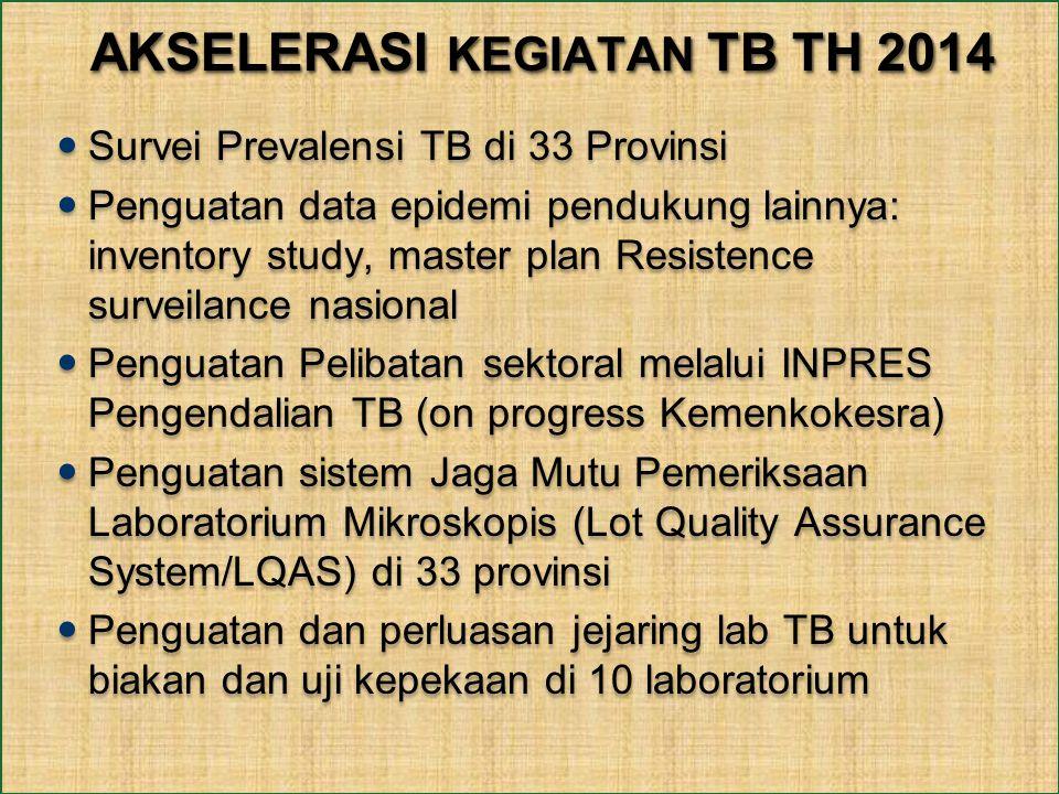 AKSELERASI KEGIATAN TB TH 2014 Survei Prevalensi TB di 33 Provinsi Penguatan data epidemi pendukung lainnya: inventory study, master plan Resistence surveilance nasional Penguatan Pelibatan sektoral melalui INPRES Pengendalian TB (on progress Kemenkokesra) Penguatan sistem Jaga Mutu Pemeriksaan Laboratorium Mikroskopis (Lot Quality Assurance System/LQAS) di 33 provinsi Penguatan dan perluasan jejaring lab TB untuk biakan dan uji kepekaan di 10 laboratorium Survei Prevalensi TB di 33 Provinsi Penguatan data epidemi pendukung lainnya: inventory study, master plan Resistence surveilance nasional Penguatan Pelibatan sektoral melalui INPRES Pengendalian TB (on progress Kemenkokesra) Penguatan sistem Jaga Mutu Pemeriksaan Laboratorium Mikroskopis (Lot Quality Assurance System/LQAS) di 33 provinsi Penguatan dan perluasan jejaring lab TB untuk biakan dan uji kepekaan di 10 laboratorium