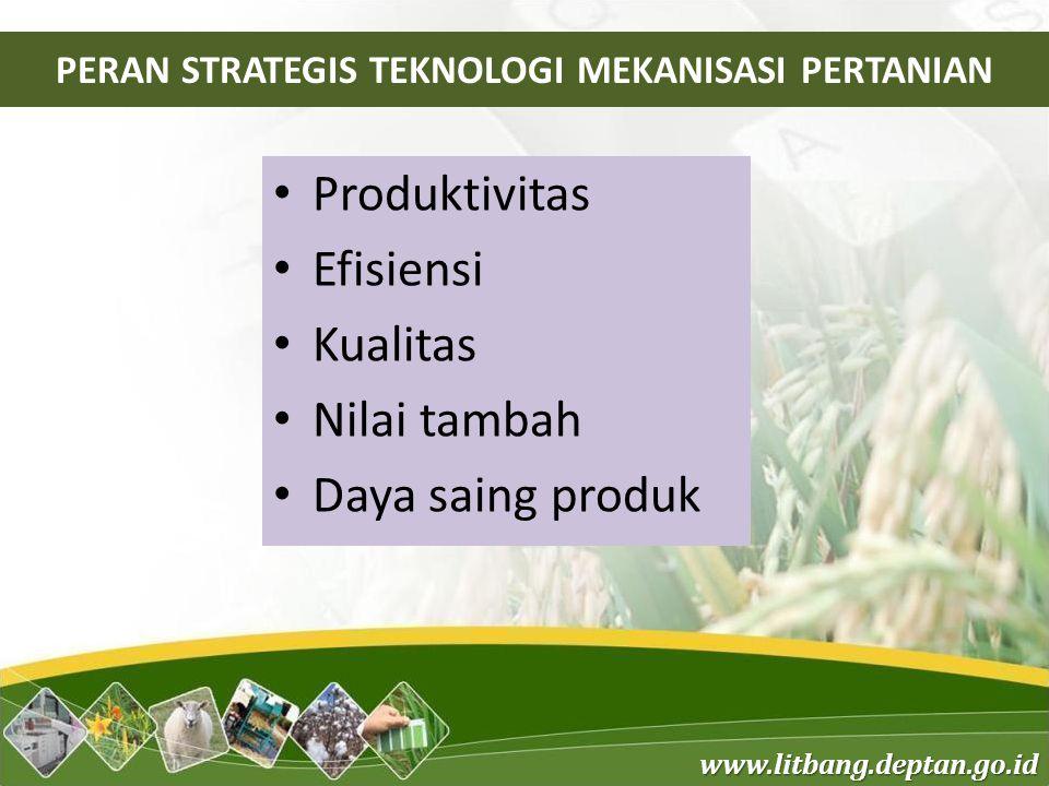 www.litbang.deptan.go.id PERAN STRATEGIS TEKNOLOGI MEKANISASI PERTANIAN Produktivitas Efisiensi Kualitas Nilai tambah Daya saing produk