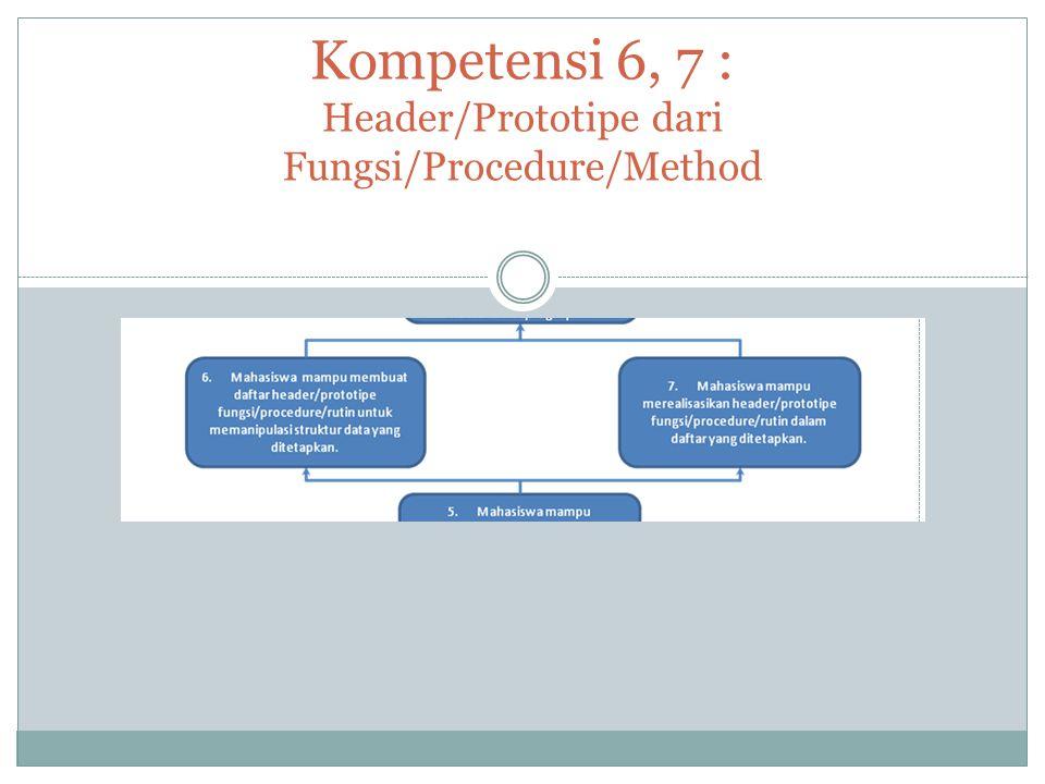 #4. 12 APRIL 2013 Kompetensi 6, 7 : Header/Prototipe dari Fungsi/Procedure/Method