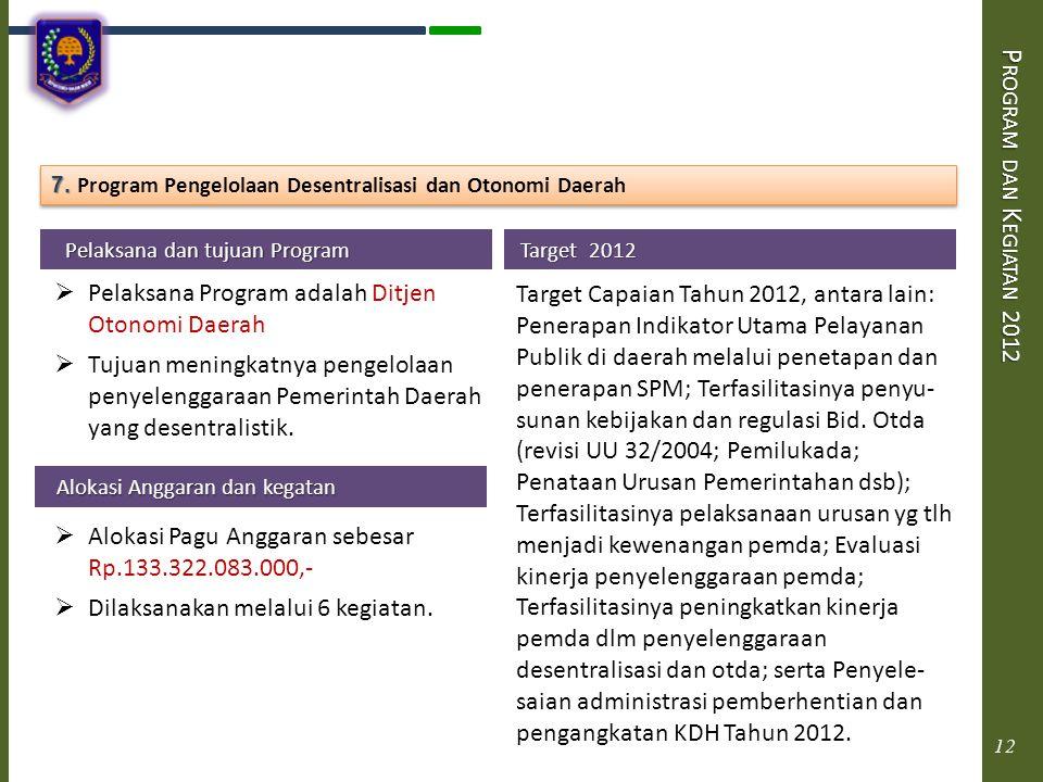 P ROGRAM DAN K EGIATAN 2012 Pelaksana dan tujuan Program Pelaksana dan tujuan Program  Pelaksana Program adalah Ditjen Otonomi Daerah  Tujuan mening