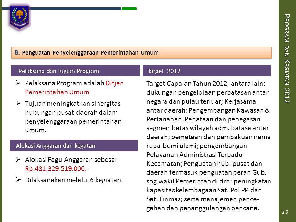 P ROGRAM DAN K EGIATAN 2012 Pelaksana dan tujuan Program Pelaksana dan tujuan Program  Pelaksana Program adalah Ditjen Pemerintahan Umum  Tujuan men