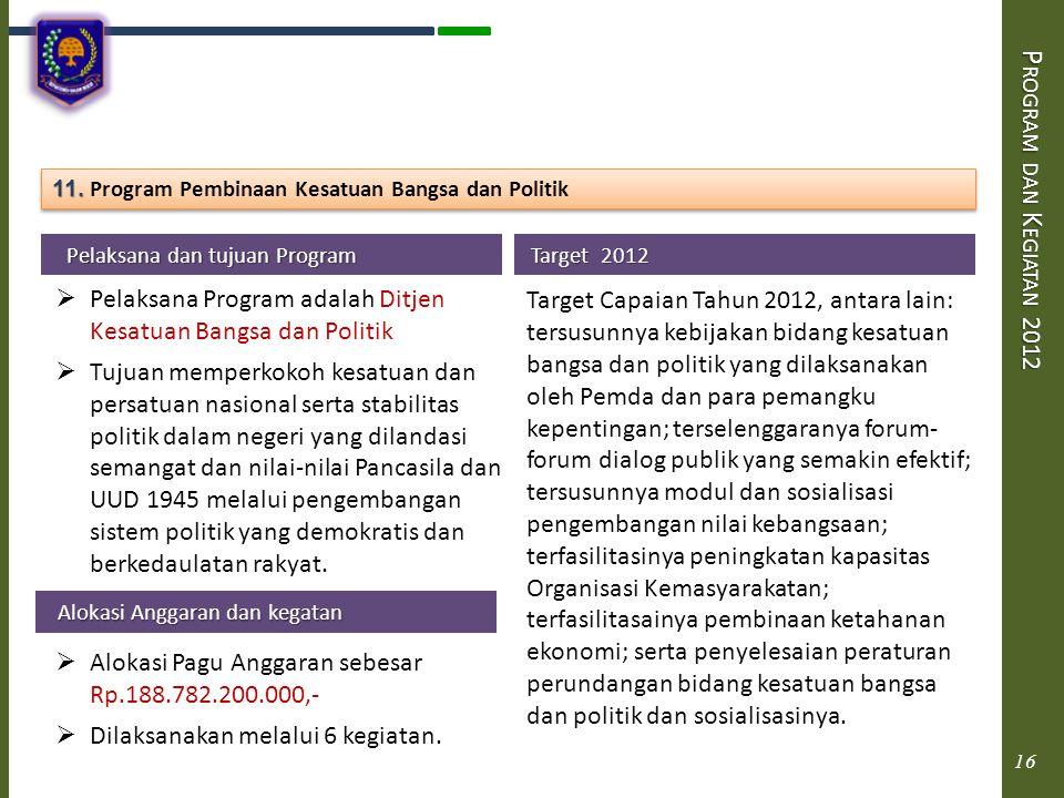 P ROGRAM DAN K EGIATAN 2012 Pelaksana dan tujuan Program Pelaksana dan tujuan Program  Pelaksana Program adalah Ditjen Kesatuan Bangsa dan Politik 