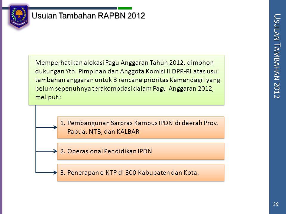 Usulan Tambahan RAPBN 2012 U SULAN T AMBAHAN 2012 1. Pembangunan Sarpras Kampus IPDN di daerah Prov. Papua, NTB, dan KALBAR Memperhatikan alokasi Pagu