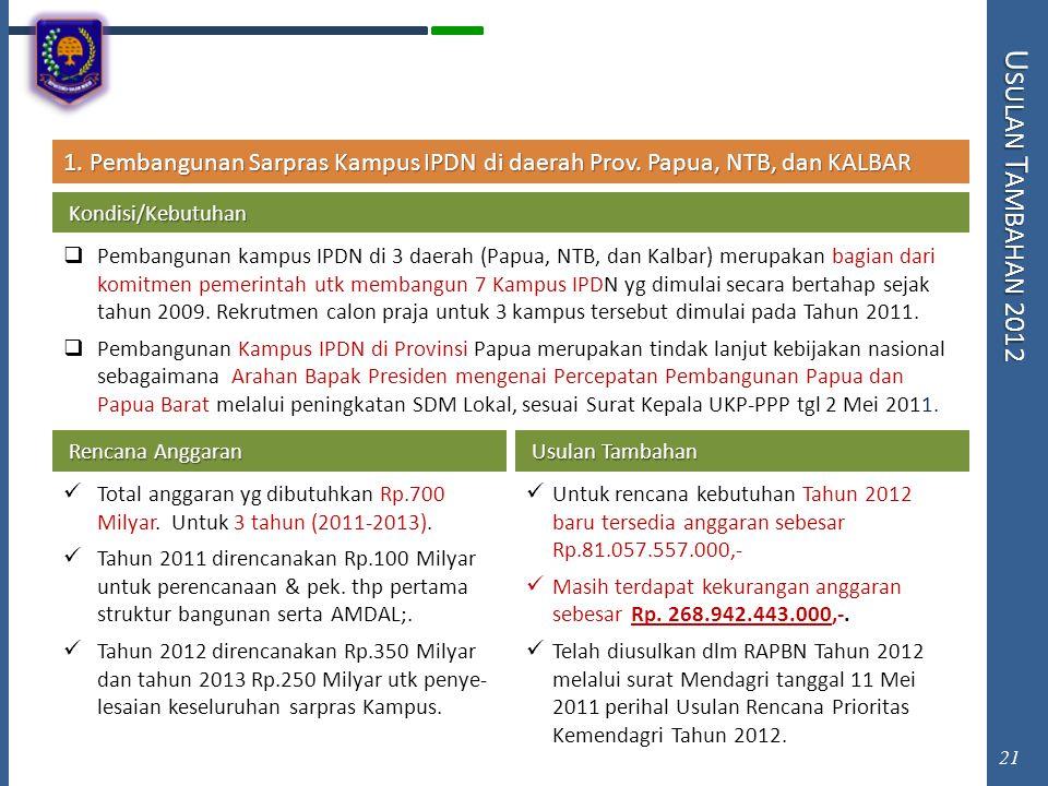 U SULAN T AMBAHAN 2012 1. Pembangunan Sarpras Kampus IPDN di daerah Prov. Papua, NTB, dan KALBAR a.Kebutuhan tahun 2011 telah dipenuhi dari sumber pen