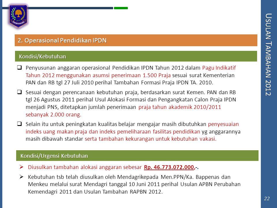U SULAN T AMBAHAN 2012 2. Operasional Pendidikan IPDN  Penyusunan anggaran operasional Pendidikan IPDN Tahun 2012 dalam Pagu Indikatif Tahun 2012 men