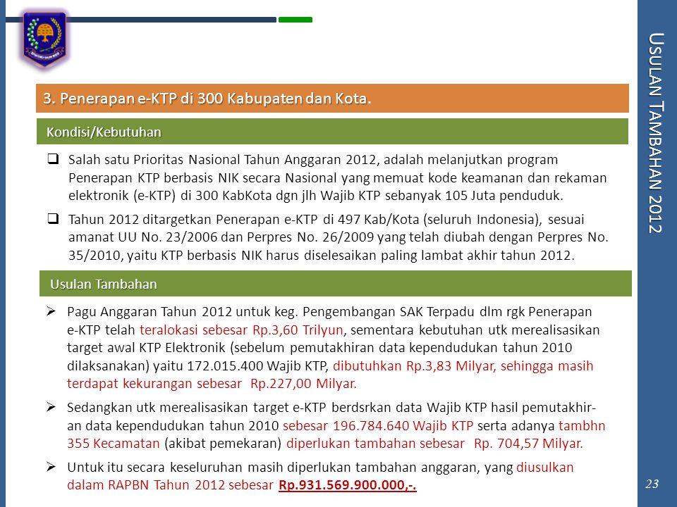 U SULAN T AMBAHAN 2012 3. Penerapan e-KTP di 300 Kabupaten dan Kota 3. Penerapan e-KTP di 300 Kabupaten dan Kota.  Salah satu Prioritas Nasional Tahu