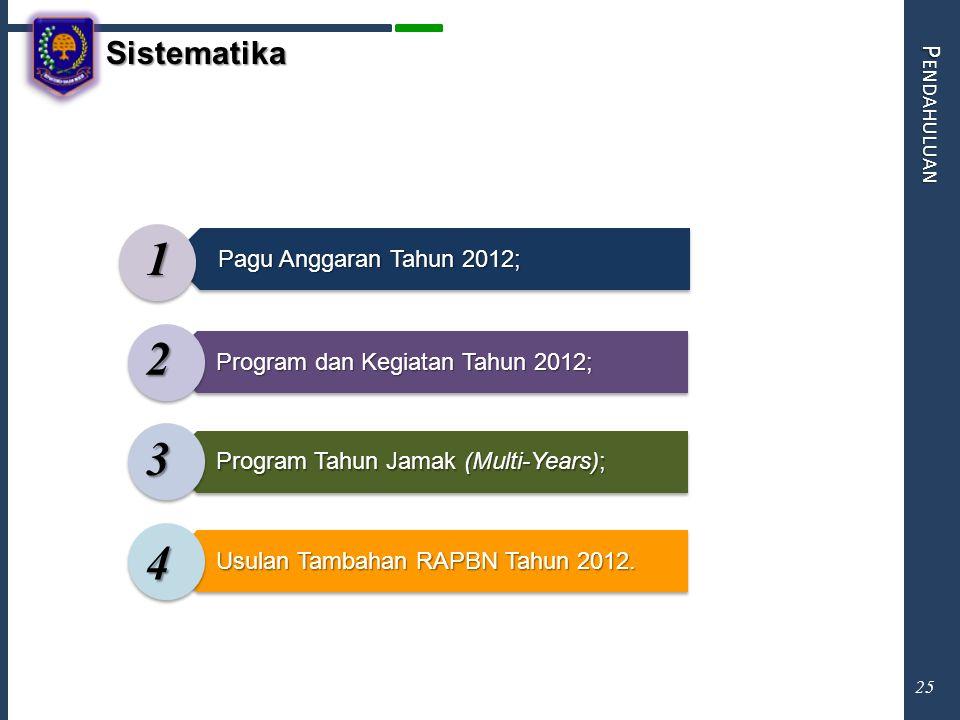 Sistematika P ENDAHULUAN Pagu Anggaran Tahun 2012; Program dan Kegiatan Tahun 2012; Program Tahun Jamak (Multi-Years); Usulan Tambahan RAPBN Tahun 201