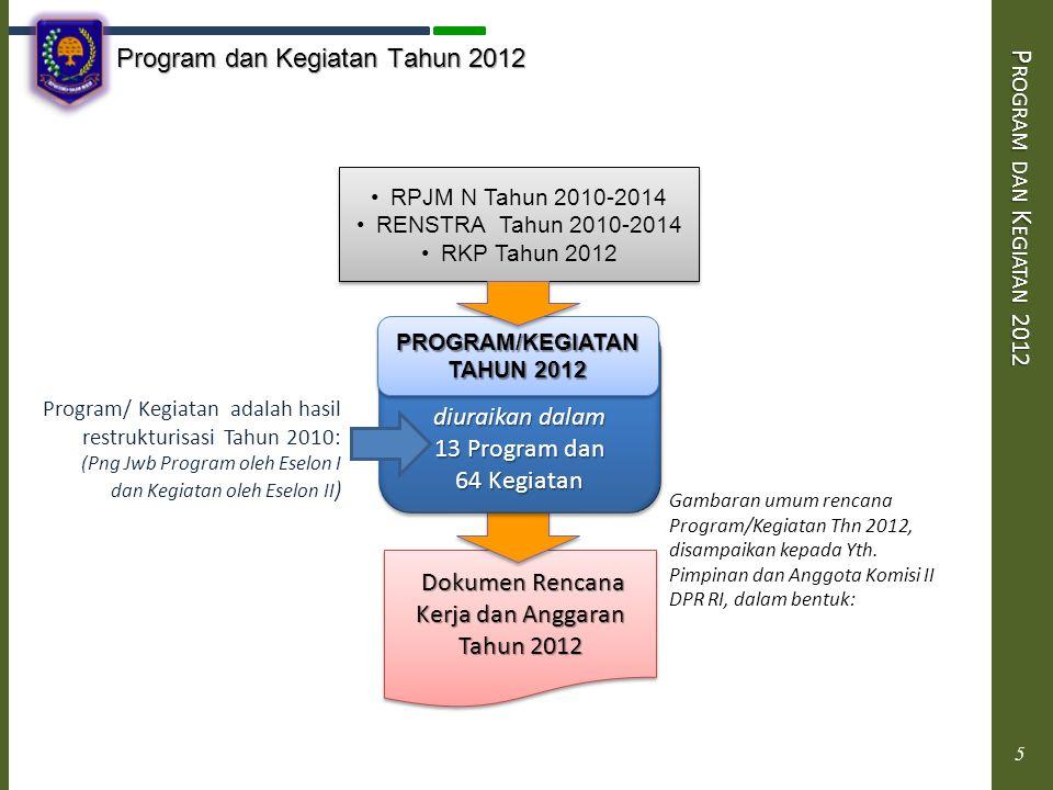 Dokumen Rencana Kerja dan Anggaran Tahun 2012 Dokumen Rencana Kerja dan Anggaran Tahun 2012 diuraikan dalam 13 Program dan 64 Kegiatan diuraikan dalam