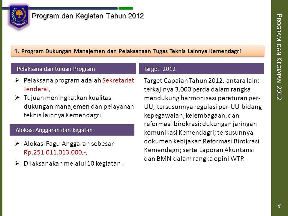 Program dan Kegiatan Tahun 2012 P ROGRAM DAN K EGIATAN 2012 Pelaksana dan tujuan Program Pelaksana dan tujuan Program  Pelaksana program adalah Sekre