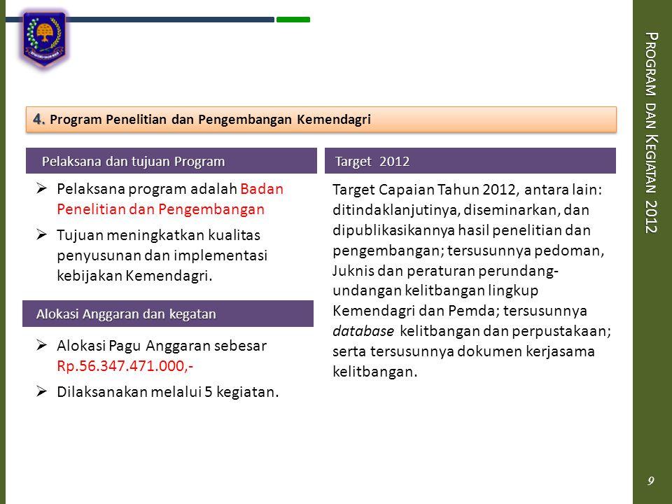 P ROGRAM DAN K EGIATAN 2012 Pelaksana dan tujuan Program Pelaksana dan tujuan Program  Pelaksana program adalah Badan Penelitian dan Pengembangan  T