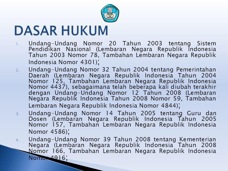DASAR HUKUM 1. Undang-Undang Nomor 20 Tahun 2003 tentang Sistem Pendidikan Nasional (Lembaran Negara Republik Indonesia Tahun 2003 Nomor 78, Tambahan