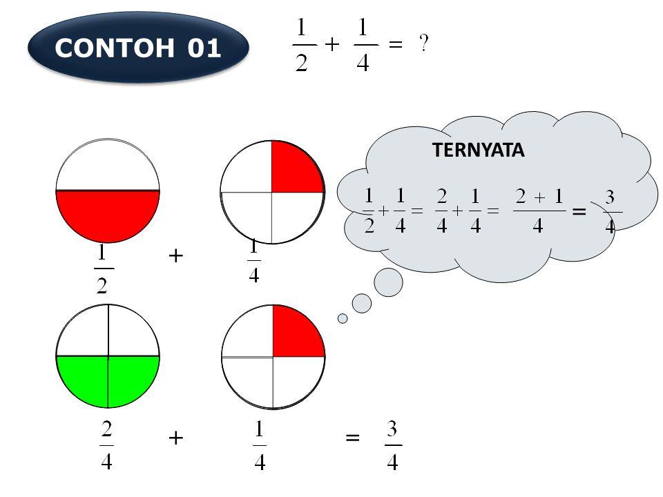 CONTOH 01 + += TERNYATA =
