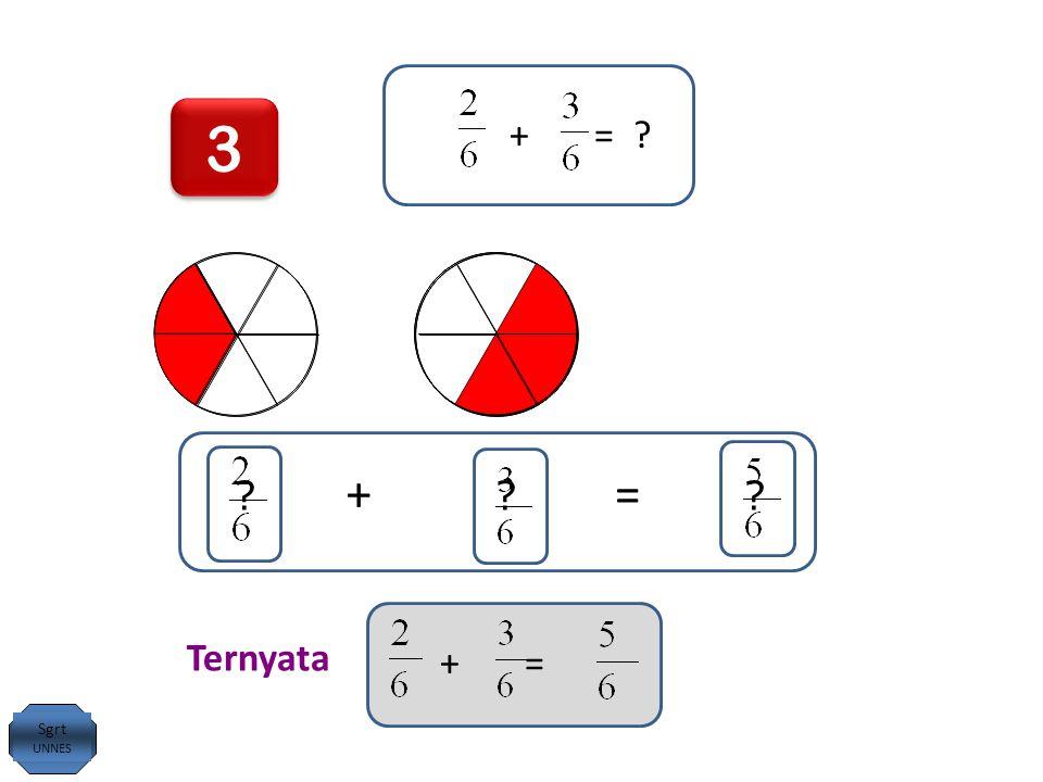 Didapat fakta matematis sebagai berikut 1) 2) 3) 4) SIMPULAN + + + + + = = = = = = = = = Berapa jawabannya..