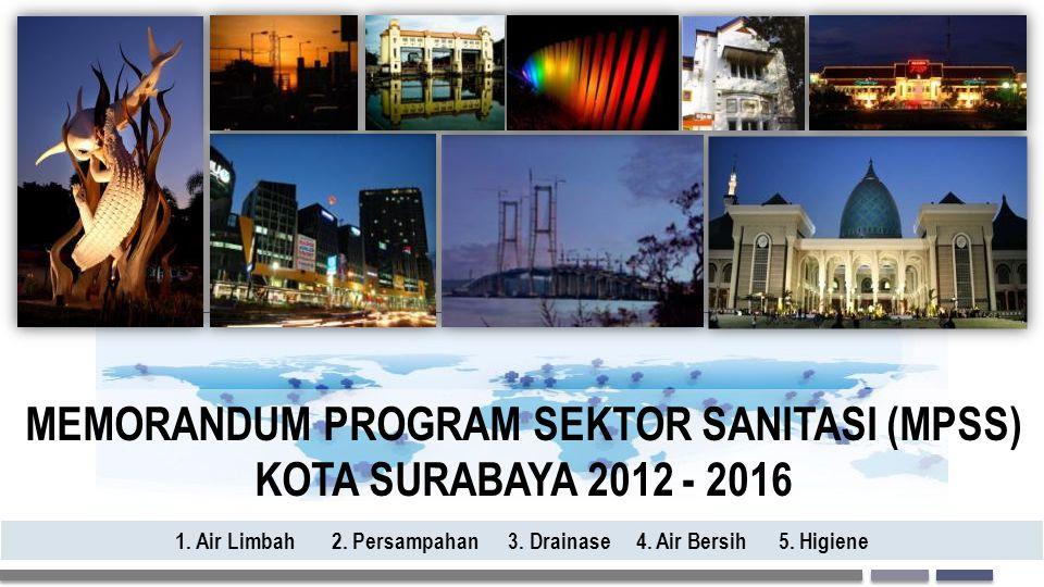 MEMORANDUM PROGRAM SEKTOR SANITASI (MPSS) KOTA SURABAYA 2012 - 2016 1. Air Limbah 2. Persampahan 3. Drainase 4. Air Bersih 5. Higiene