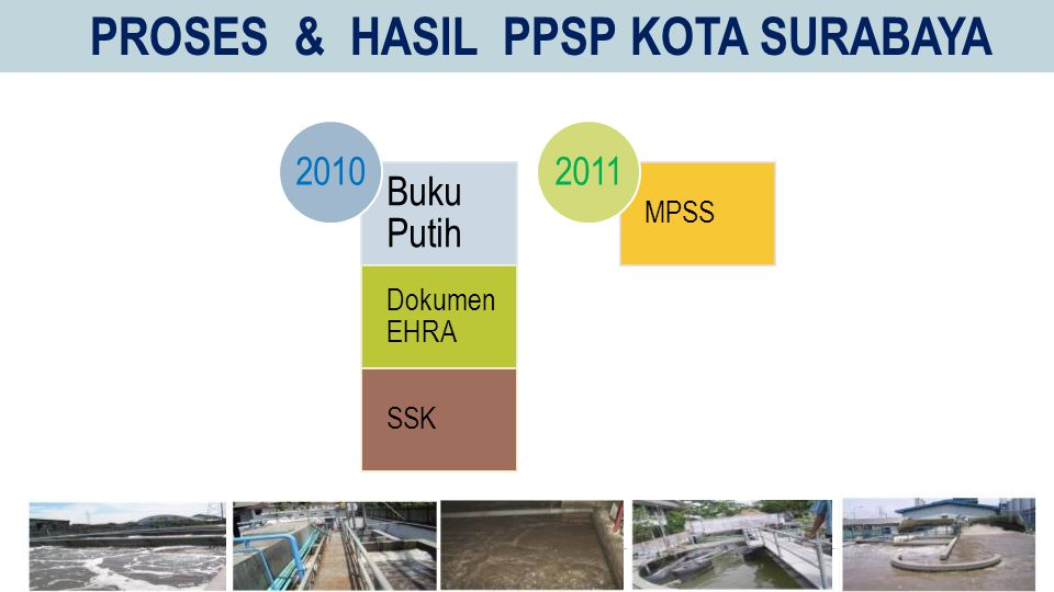 PROSES & HASIL PPSP KOTA SURABAYA Buku Putih Dokumen EHRA SSK 2010 MPSS 2011