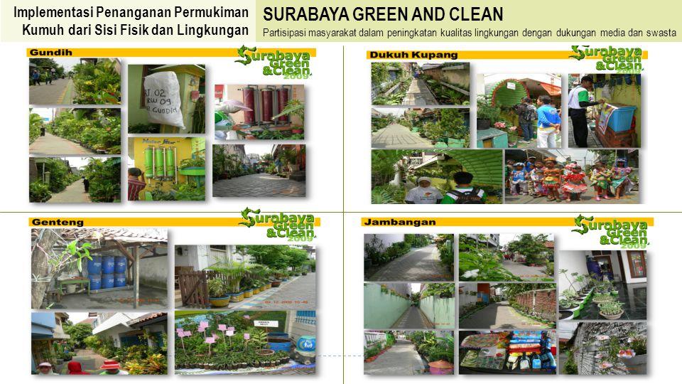 Implementasi Penanganan Permukiman Kumuh dari Sisi Fisik dan Lingkungan SURABAYA GREEN AND CLEAN Partisipasi masyarakat dalam peningkatan kualitas lin