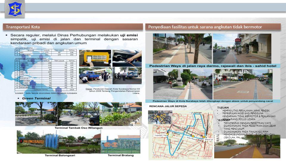 Transportasi Kota Penyediaan fasilitas untuk sarana angkutan tidak bermotor KONSEP TERINTEGRASI DENGAN PEDESTRIAN WAYS DILAKSANAKAN PADA PEDESTRIAN DG