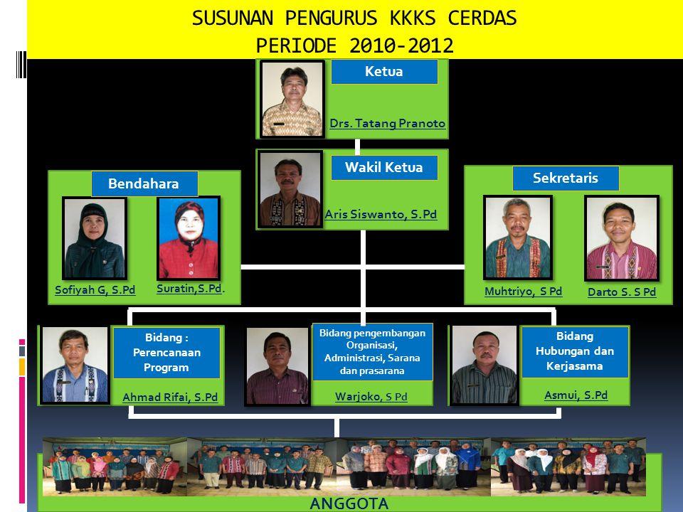 SUSUNAN PENGURUS KKKS CERDAS PERIODE 2010-2012 ANGGOTA Ketua Sofiyah G, S.Pd Suratin,S.Pd.