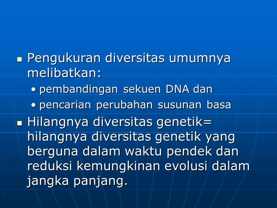 Pengukuran diversitas umumnya melibatkan: Pengukuran diversitas umumnya melibatkan: pembandingan sekuen DNA danpembandingan sekuen DNA dan pencarian p