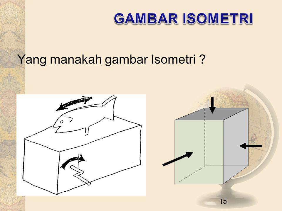Yang manakah gambar Isometri ? 15