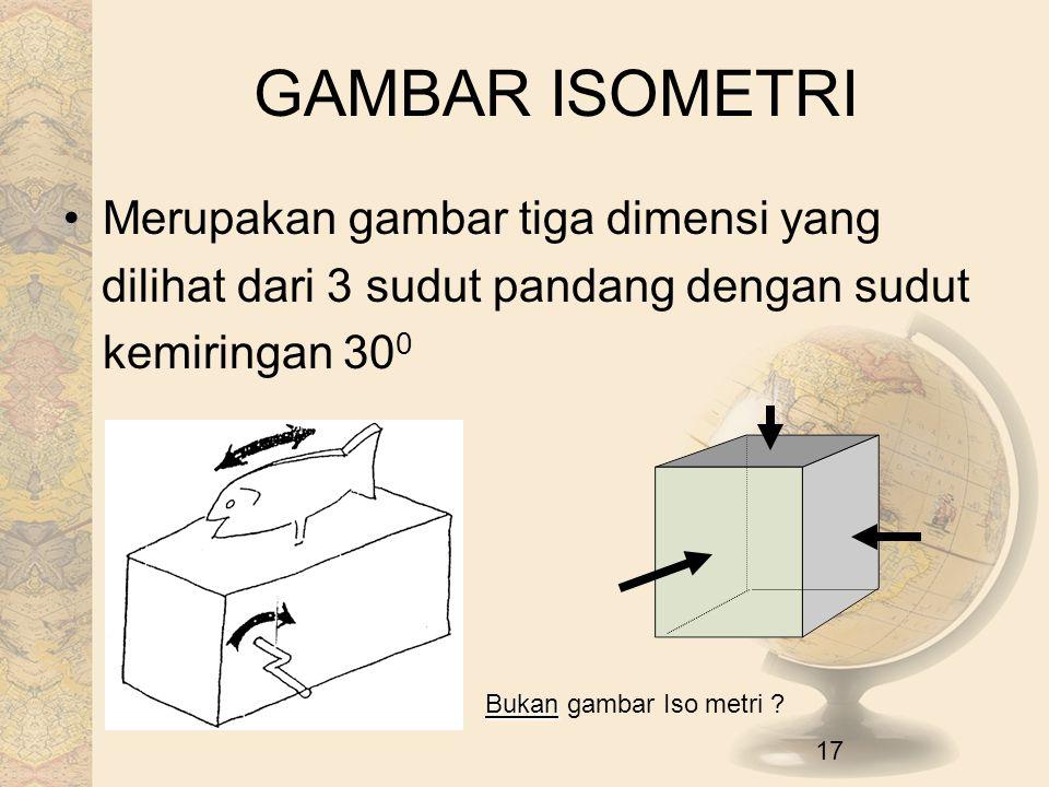 GAMBAR ISOMETRI Merupakan gambar tiga dimensi yang dilihat dari 3 sudut pandang dengan sudut kemiringan 30 0 17 Bukan gambar Iso metri ?